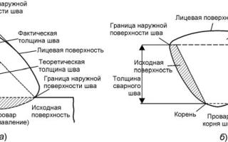 Как делятся сварные швы по виду сварного соединения