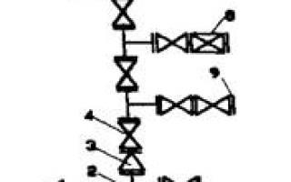 Что такое фонтанная арматура