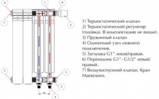 Как и чем запаять алюминиевый радиатор