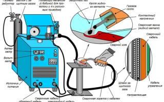 Как сделать из дуговой сварки полуавтомат