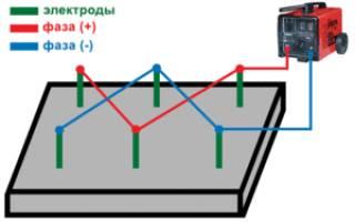 Как прогреть бетон сварочным аппаратом
