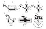 Что такое центробежное литье