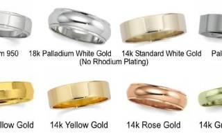 Какие металлы придают золоту белый цвет