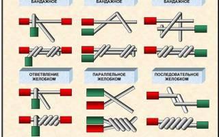 Как правильно скручивать алюминиевые провода