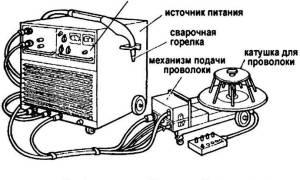Как варить профильную трубу полуавтоматом