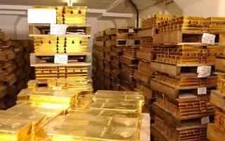 Состояние современных мировых запасов золота