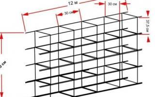 Сколько арматуры на 1 м3 бетона