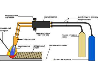 Какой защитный газ применяется при сварке алюминия