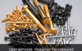 Что такое пассивация металла